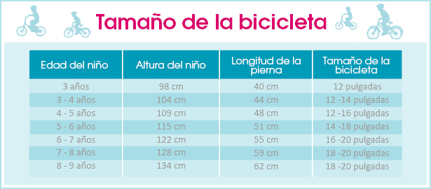 Tamaño de la bicicleta