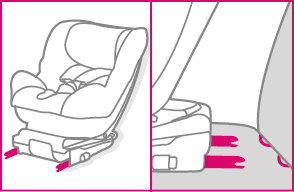 Autostoelen met Isofix