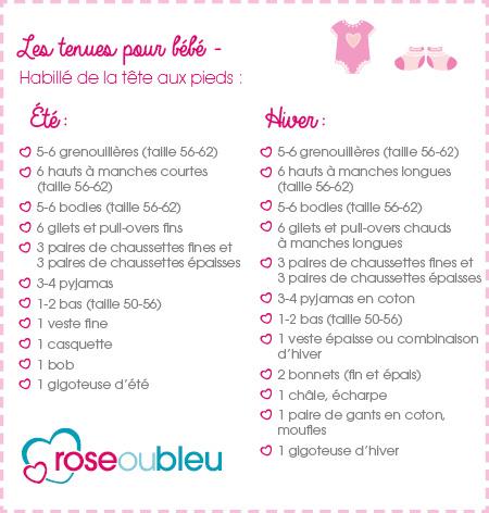 Checklist pour habiller bébé
