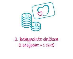 babypoints einlˆsen