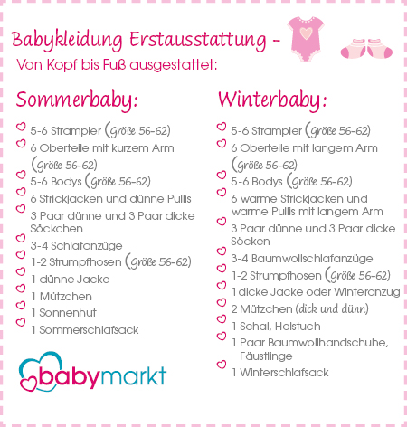 baby winter erstausstattung