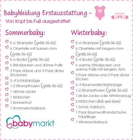 grundausstattung baby