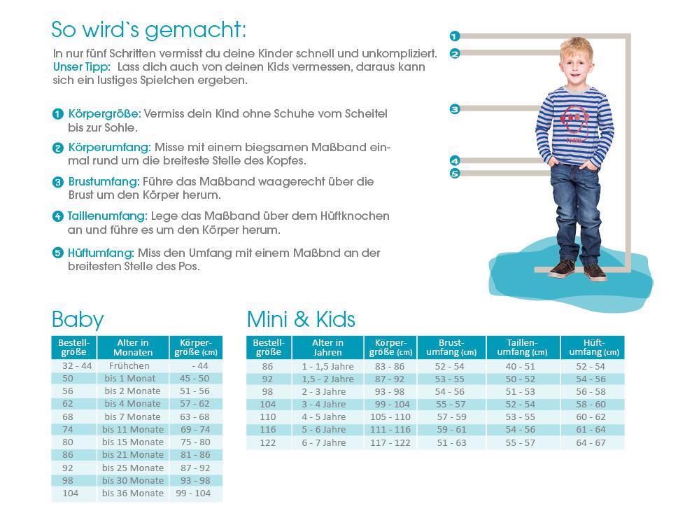 Größenberater für Baby- und Kindermode mit einer Anleitung für die richtige Anwendung