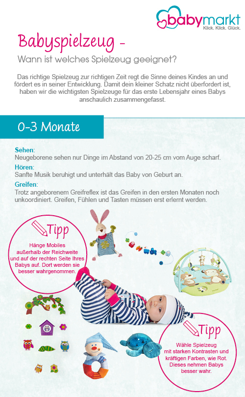 Infografik Babyspielzeug 0-3 Monate