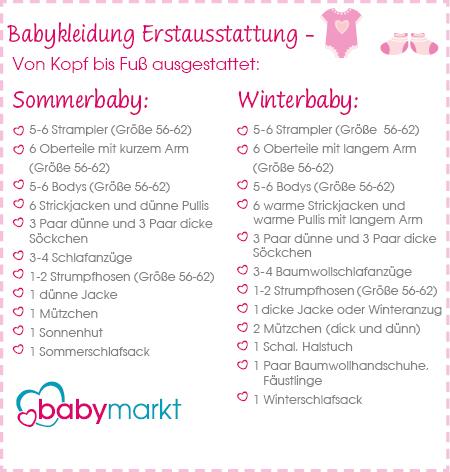 Babykleidung Erstausstattung Checkliste