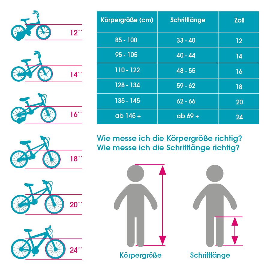 Die richtige Fahrradgröße für mein Kind