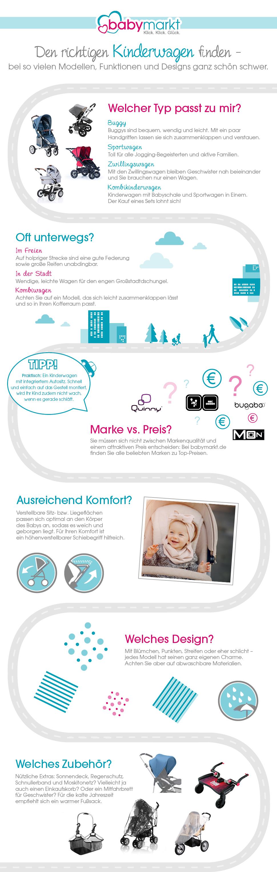 Infografik den richtigen Kinderwagen finden