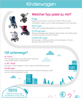 Kinderwagen Infografik Ausschnitt