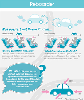 Infografik Reboarder Ausschnitt