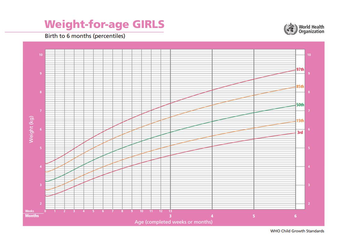 Wie man in 2 Schwangerschaftswochen Gewicht verliert