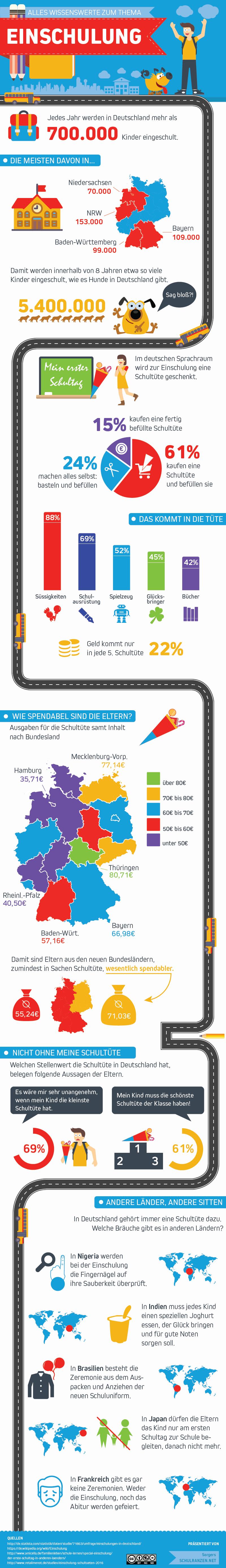 einschulung-infografik