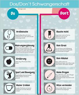 Do's und Dont's in der Schwangerschaft